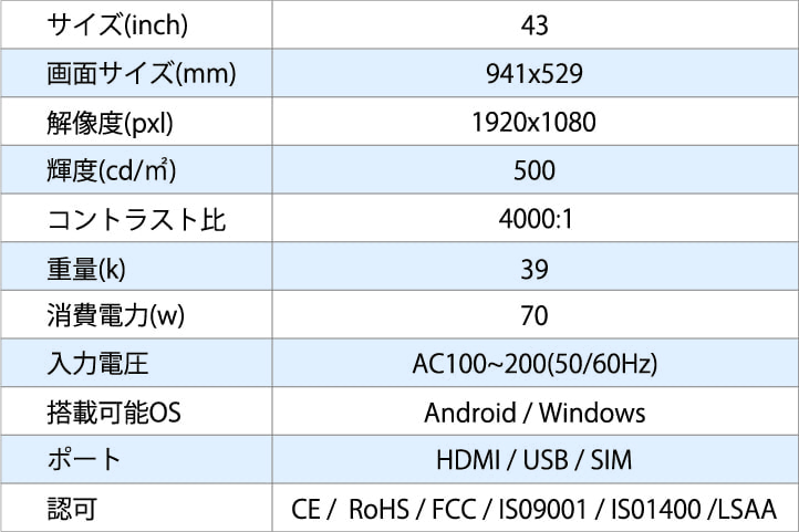 product-table-4-1