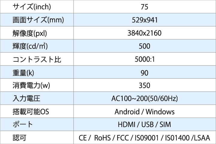 product-table-4-4